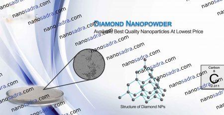 خرید پودر نانو الماس